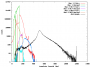 bioinformatic_tools:run_all_illumina_v_454_histogram.png